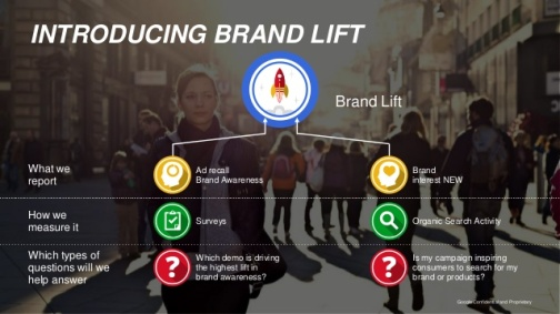 Brand Lift - Pavel Mazuelas